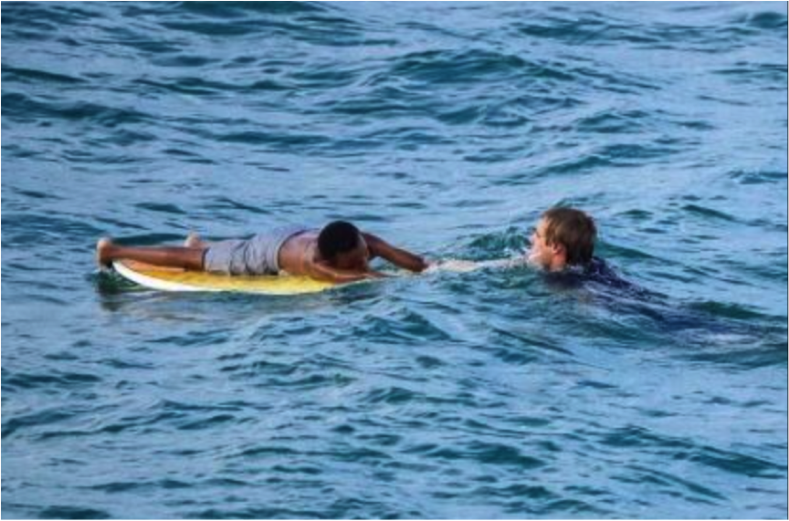 Characteristics of Surfers as Bystanders